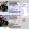 ATV 125cc P65K